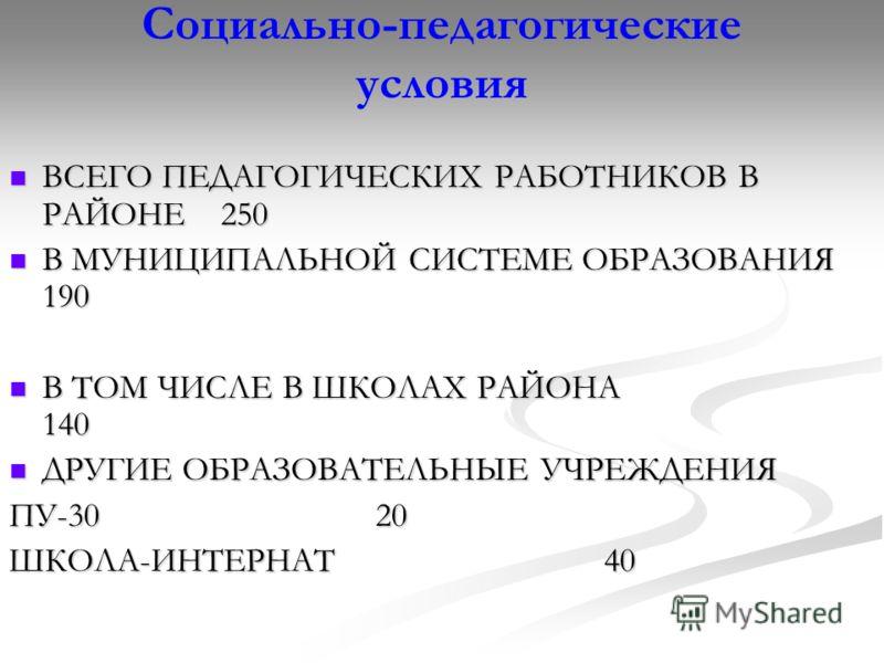 Социально-педагогические условия ВСЕГО ПЕДАГОГИЧЕСКИХ РАБОТНИКОВ В РАЙОНЕ 250 ВСЕГО ПЕДАГОГИЧЕСКИХ РАБОТНИКОВ В РАЙОНЕ 250 В МУНИЦИПАЛЬНОЙ СИСТЕМЕ ОБРАЗОВАНИЯ 190 В МУНИЦИПАЛЬНОЙ СИСТЕМЕ ОБРАЗОВАНИЯ 190 В ТОМ ЧИСЛЕ В ШКОЛАХ РАЙОНА 140 В ТОМ ЧИСЛЕ В Ш
