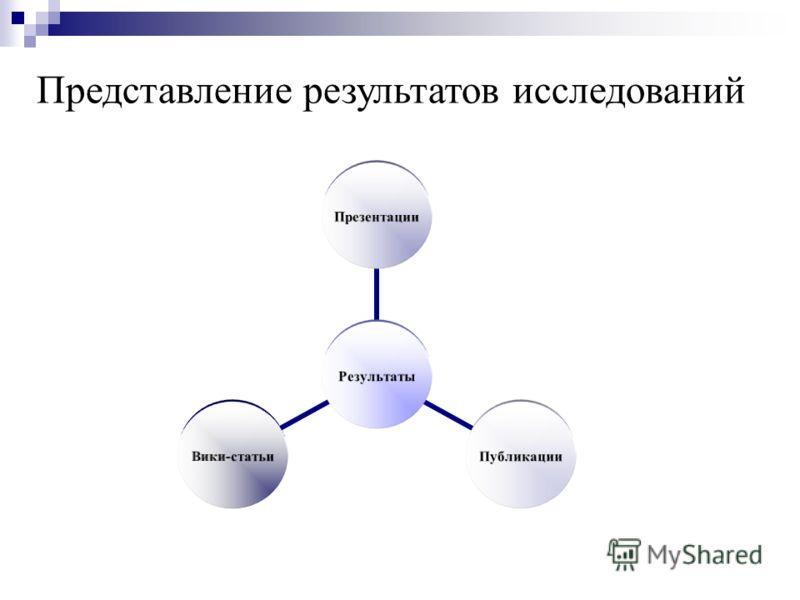 Представление результатов исследований Результаты ПрезентацииПубликацииВики-статьи