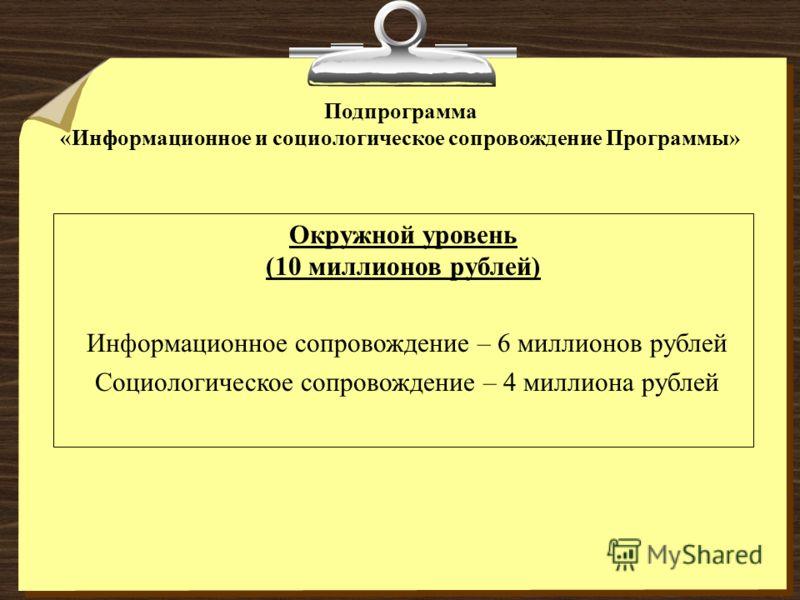 Подпрограмма «Информационное и социологическое сопровождение Программы» Окружной уровень (10 миллионов рублей) Информационное сопровождение – 6 миллионов рублей Социологическое сопровождение – 4 миллиона рублей