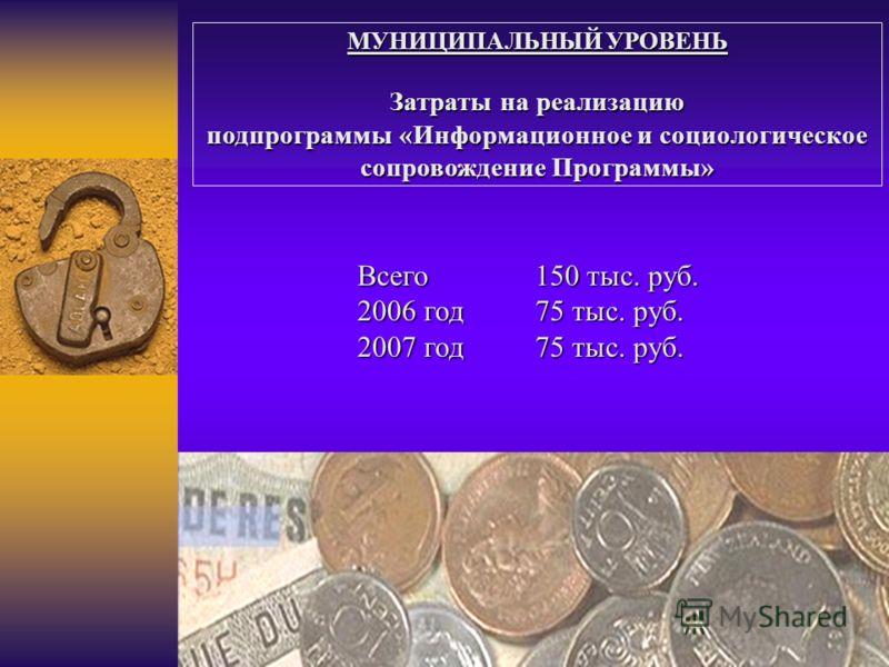 МУНИЦИПАЛЬНЫЙ УРОВЕНЬ Затраты на реализацию подпрограммы «Информационное и социологическое сопровождение Программы» Всего 150 тыс. руб. 2006 год 75 тыс. руб. 2007 год 75 тыс. руб.
