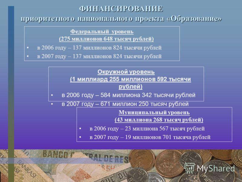 Окружной уровень (1 миллиард 255 миллионов 592 тысячи рублей) в 2006 году – 584 миллиона 342 тысячи рублей в 2007 году – 671 миллион 250 тысяч рублей ФИНАНСИРОВАНИЕ приоритетного национального проекта «Образование» Федеральный уровень (275 миллионов