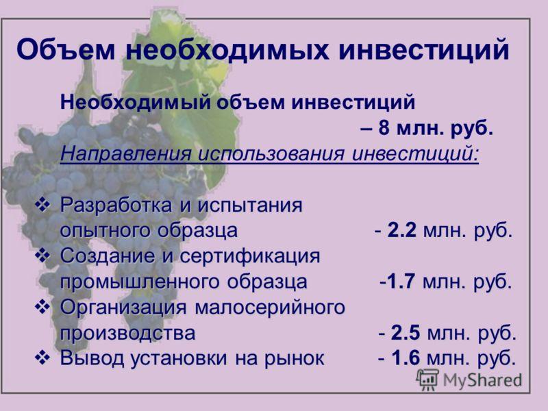Объем необходимых инвестиций Необходимый объем инвестиций – 8 млн. руб. Направления использования инвестиций: Разработка и испытания Разработка и испытания опытного образца - 2.2 млн. руб. Создание и сертификация Создание и сертификация промышленного