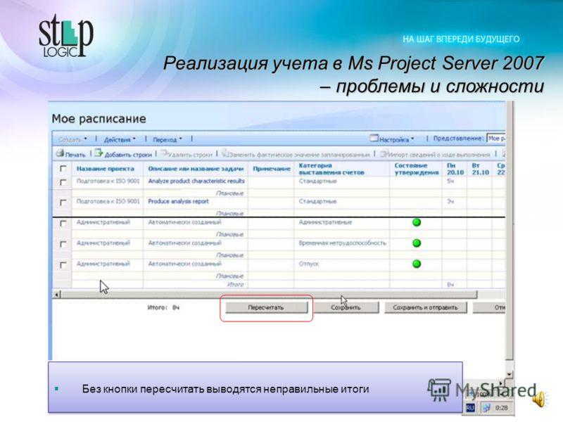 Реализация учета в Ms Project Server 2007 – проблемы и сложности Просмотр Расписания довольно сложен: Время по каждой задаче может быть представлено 3-мя строками При большом количестве задач Расписание практически нечитаемое Просмотр Расписания дово