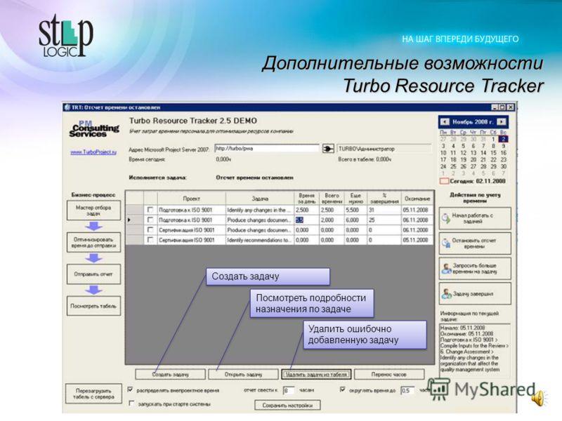 Решение проблем при помощи Turbo Resource Tracker Посмотреть Табель (Расписание) и отправить его руководителю Отправить отчет Данные в Расписании и в Моих задачах идентичны Отправить отчет Данные в Расписании и в Моих задачах идентичны