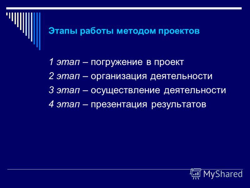 Этапы работы методом проектов 1 этап – погружение в проект 2 этап – организация деятельности 3 этап – осуществление деятельности 4 этап – презентация результатов
