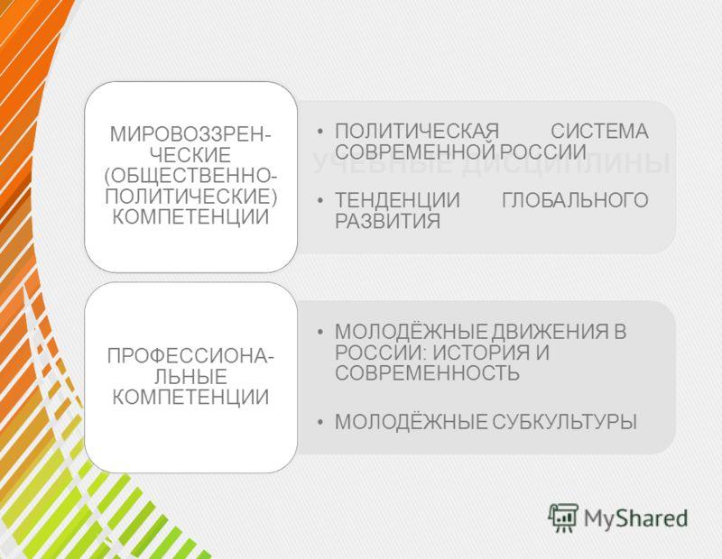 ПОЛИТИЧЕСКАЯ СИСТЕМА СОВРЕМЕННОЙ РОССИИ ТЕНДЕНЦИИ ГЛОБАЛЬНОГО РАЗВИТИЯ МИРОВОЗЗРЕН- ЧЕСКИЕ (ОБЩЕСТВЕННО- ПОЛИТИЧЕСКИЕ) КОМПЕТЕНЦИИ МОЛОДЁЖНЫЕ ДВИЖЕНИЯ В РОССИИ: ИСТОРИЯ И СОВРЕМЕННОСТЬ МОЛОДЁЖНЫЕ СУБКУЛЬТУРЫ ПРОФЕССИОНА- ЛЬНЫЕ КОМПЕТЕНЦИИ