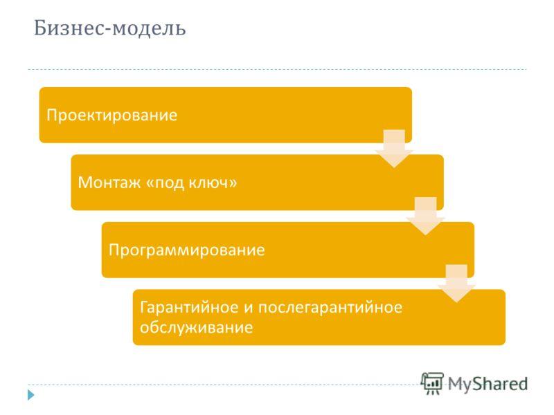 Бизнес - модель Проектирование Монтаж « под ключ » Программирование Гарантийное и послегарантийное обслуживание