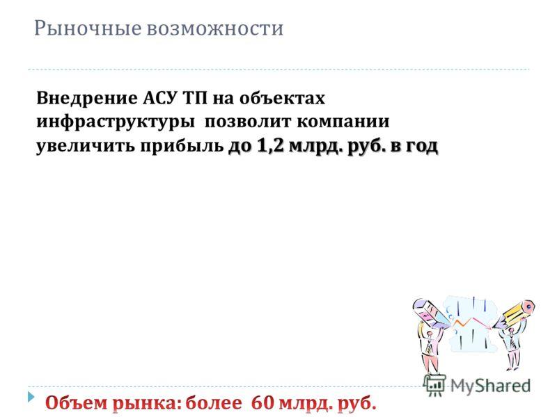 Рыночные возможности до 1,2 млрд. руб. в год Внедрение АСУ ТП на объектах инфраструктуры позволит компании увеличить прибыль до 1,2 млрд. руб. в год