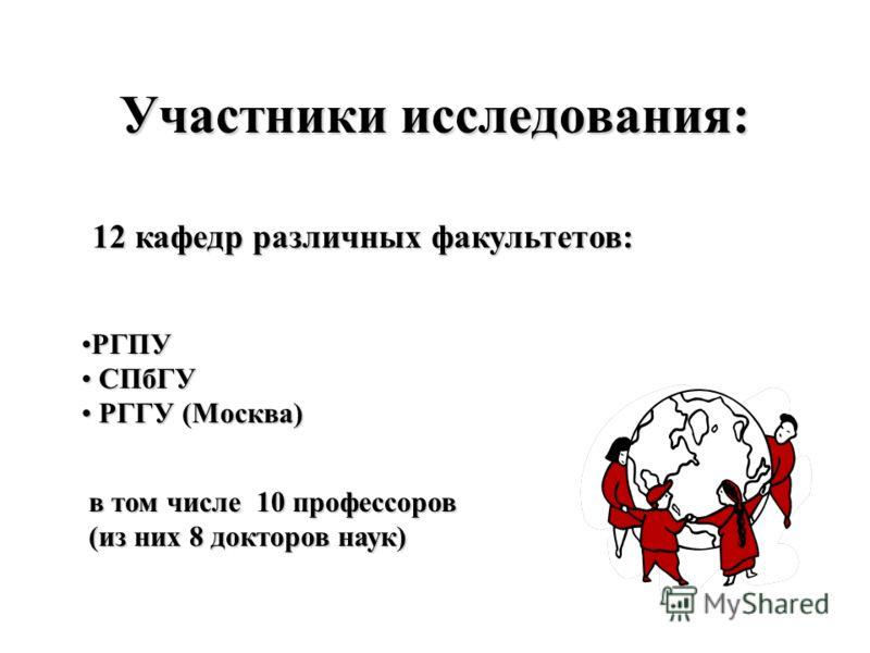 Участники исследования: 12 кафедр различных факультетов: РГПУРГПУ СПбГУ СПбГУ РГГУ (Москва) РГГУ (Москва) в том числе 10 профессоров (из них 8 докторов наук)