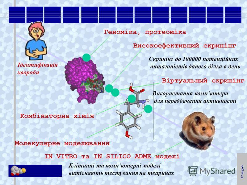 KM Soft Ідентифікація хвороби Геноміка, протеоміка Високоефективний скринінг Молекулярне моделювання Віртуальный скринінг Комбінаторна хімія IN VITRO та IN SILICO ADME моделі Скринінг до 100000 потенційних антагоністів даного білка в день Використанн