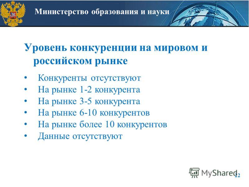 Министерство образования и науки Уровень конкуренции на мировом и российском рынке 22 Конкуренты отсутствуют На рынке 1-2 конкурента На рынке 3-5 конкурента На рынке 6-10 конкурентов На рынке более 10 конкурентов Данные отсутствуют