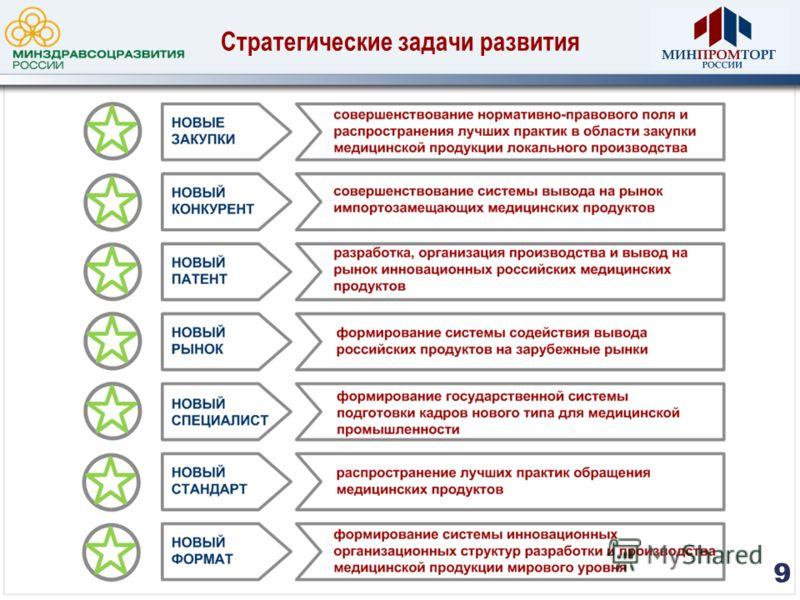Стратегические задачи развития 9