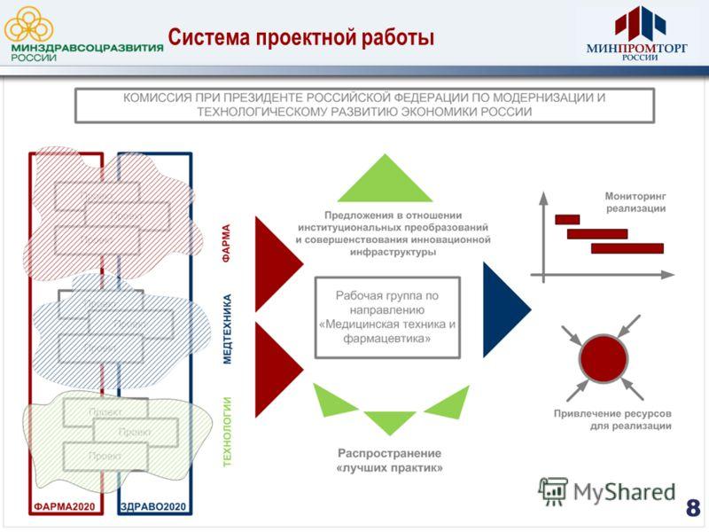 Система проектной работы 8