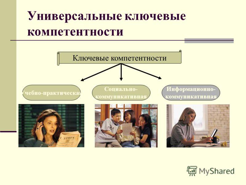 Универсальные ключевые компетентности Ключевые компетентности Учебно-практическая Информационно- коммуникативная Социально- коммуникативная