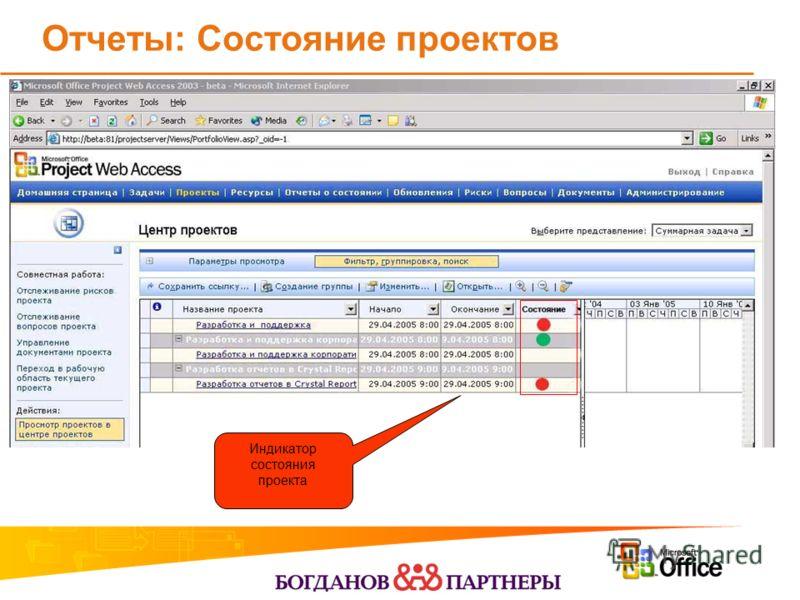 Отчеты: Состояние проектов Индикатор состояния проекта
