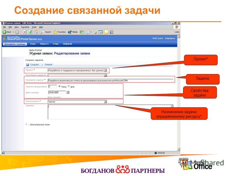 Создание связанной задачи Проект* Задача Свойства задачи Назначение задачи определенному ресурсу*