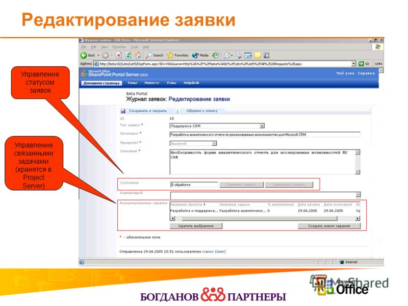 Редактирование заявки Управление связанными задачами (хранятся в Project Server) Управление статусом заявок