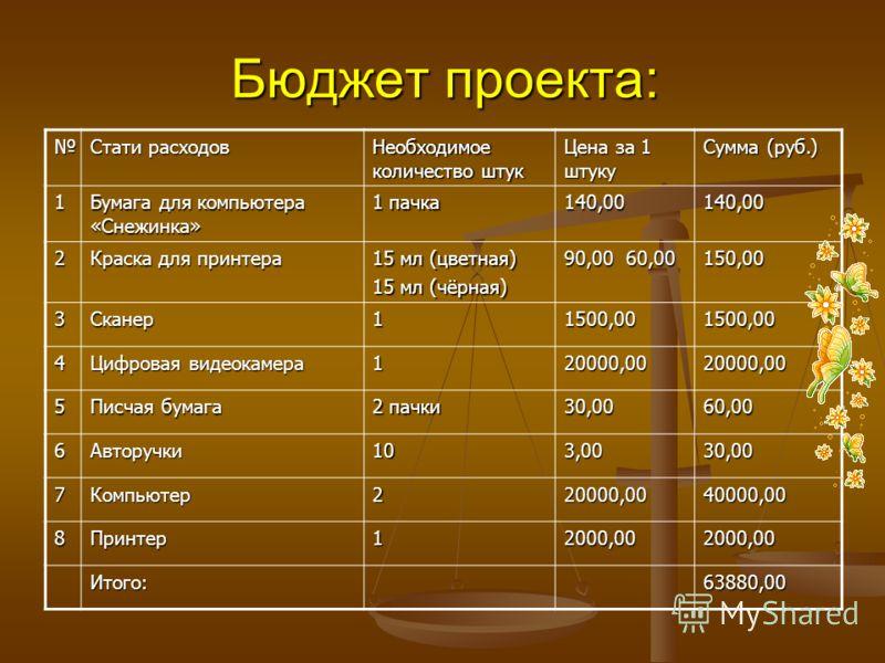 Бюджет проекта: Стати расходов Необходимое количество штук Цена за 1 штуку Сумма (руб.) 1 Бумага для компьютера «Снежинка» 1 пачка 140,00140,00 2 Краска для принтера 15 мл (цветная) 15 мл (чёрная) 90,00 60,00 150,00 3Сканер11500,001500,00 4 Цифровая