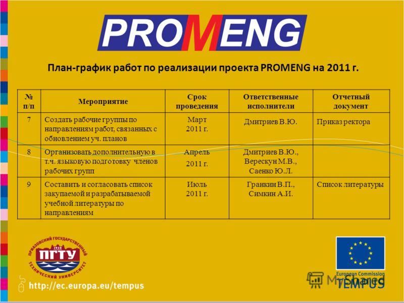 www.promeng.euKick-Off Meeting, Samara – 1st December 2010 План-график работ по реализации проекта PROMENG на 2011 г. п/п Мероприятие Срок проведения Ответственные исполнители Отчетный документ 7Создать рабочие группы по направлениям работ, связанных