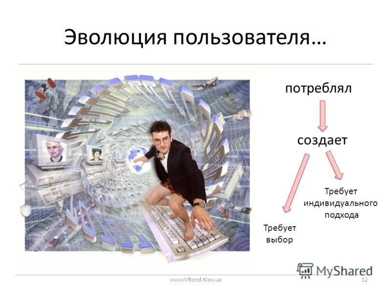 Эволюция пользователя… www.VBond.Kiev.ua12 потреблял создает Требует выбор Требует индивидуального подхода