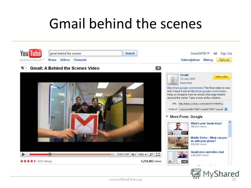 Gmail behind the scenes www.VBond.Kiev.ua33