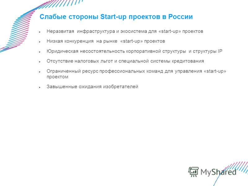 Слабые стороны Start-up проектов в России Неразвитая инфраструктура и экосистема для «start-up» проектов Низкая конкуренция на рынке «start-up» проектов Юридическая несостоятельность корпоративной структуры и структуры IP Отсутствие налоговых льгот и