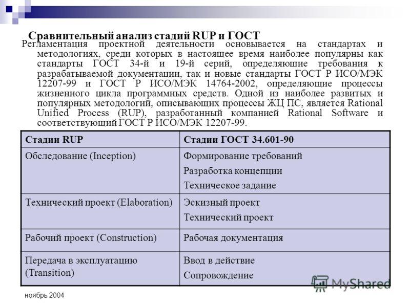 ноябрь 2004 Сравнительный анализ стадий RUP и ГОСТ Регламентация проектной деятельности основывается на стандартах и методологиях, среди которых в настоящее время наиболее популярны как стандарты ГОСТ 34-й и 19-й серий, определяющие требования к разр