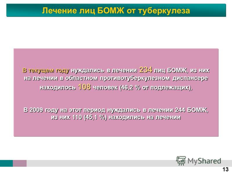 13 В текущем году нуждались в лечении 234 лиц БОМЖ, из них на лечении в областном противотуберкулезном диспансере находилось 108 человек (46,2 % от подлежащих), В 2009 году на этот период нуждались в лечении 244 БОМЖ, из них 110 (45,1 %) находились н