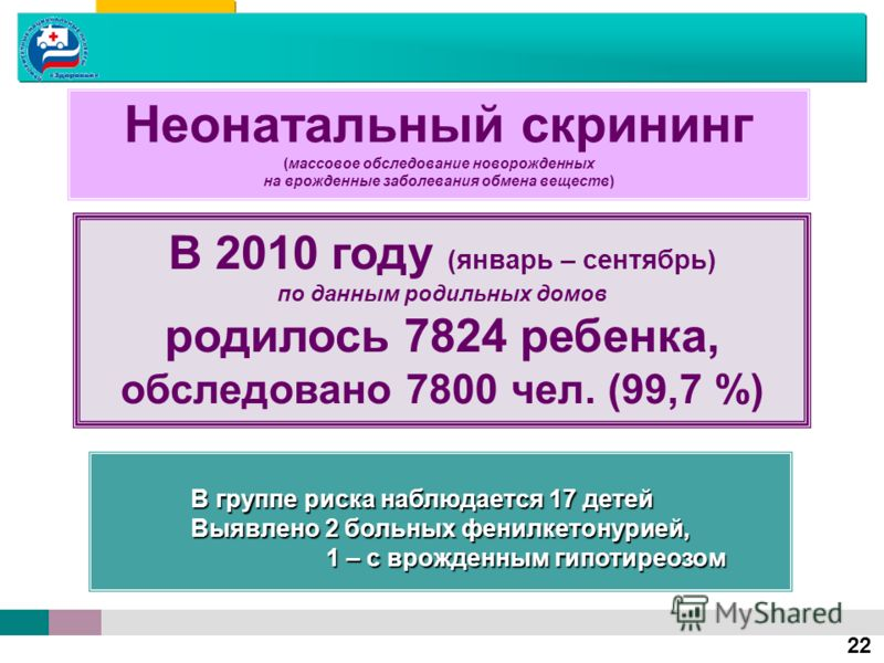 Неонатальный скрининг (массовое обследование новорожденных на врожденные заболевания обмена веществ) В 2010 году (январь – сентябрь) по данным родильных домов родилось 7824 ребенка, обследовано 7800 чел. (99,7 %) 22 В группе риска наблюдается 17 дете