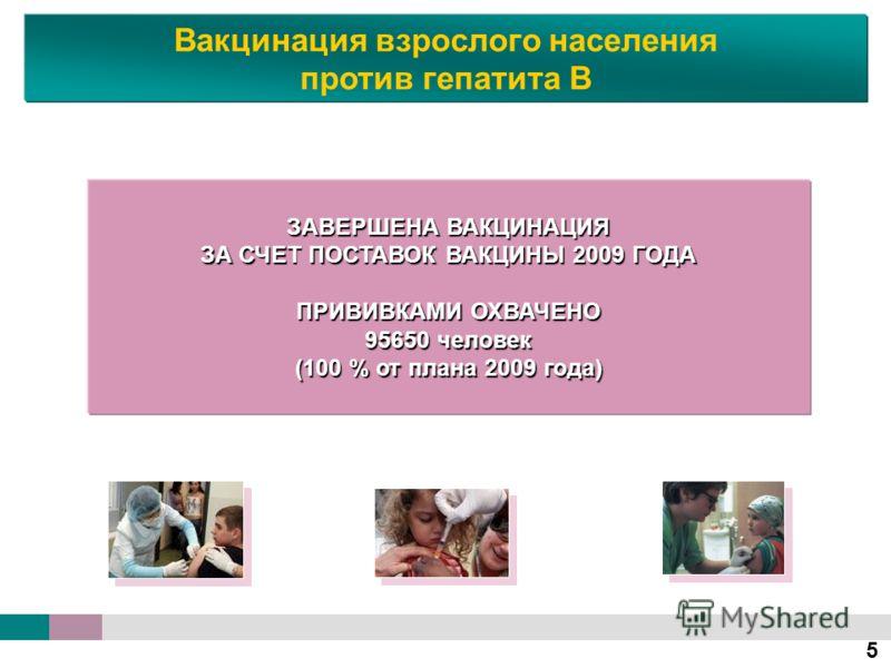 5 ЗАВЕРШЕНА ВАКЦИНАЦИЯ ЗА СЧЕТ ПОСТАВОК ВАКЦИНЫ 2009 ГОДА ПРИВИВКАМИ ОХВАЧЕНО 95650 человек (100 % от плана 2009 года) Вакцинация взрослого населения против гепатита В