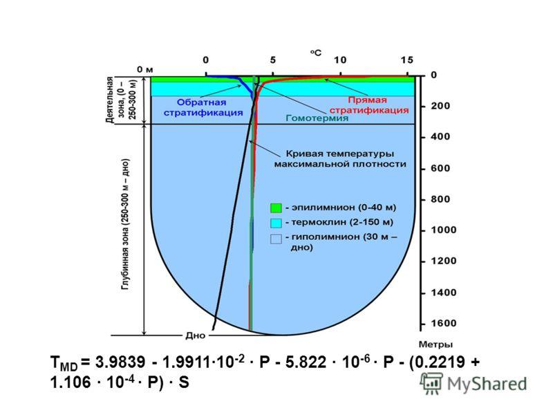T MD = 3.9839 - 1.991110 -2 P - 5.822 10 -6 P - (0.2219 + 1.106 10 -4 P) S