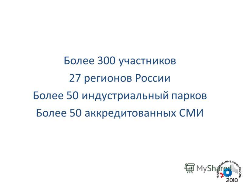 Более 300 участников 27 регионов России Более 50 индустриальный парков Более 50 аккредитованных СМИ