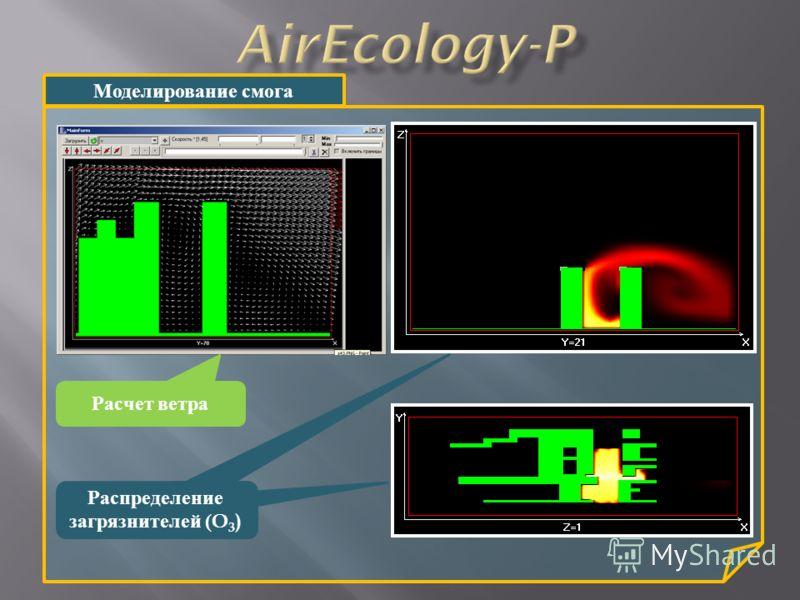 Моделирование смога Расчет ветра Распределение загрязнителей (O 3 )