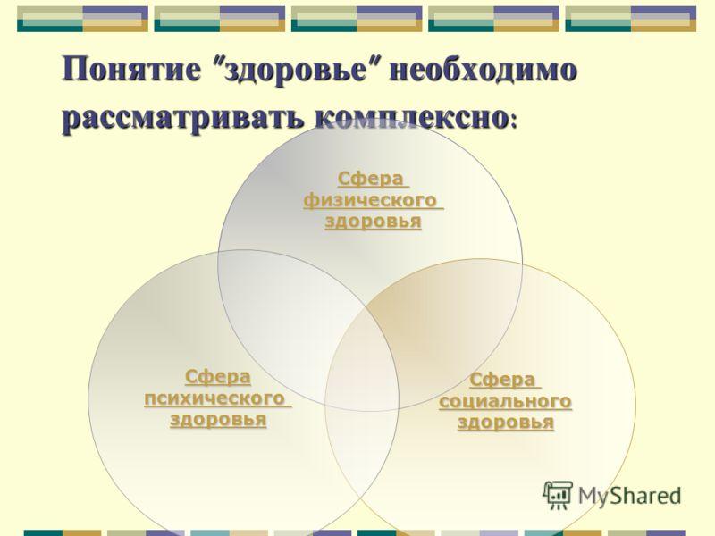 Понятие  здоровье  необходимо рассматривать комплексно : Сфера физического здоровья Сфера социального здоровья Сфера психического здоровья