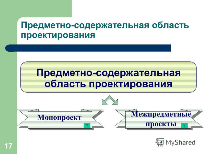 17 Монопроект Межпредметные проекты Предметно-содержательная область проектирования