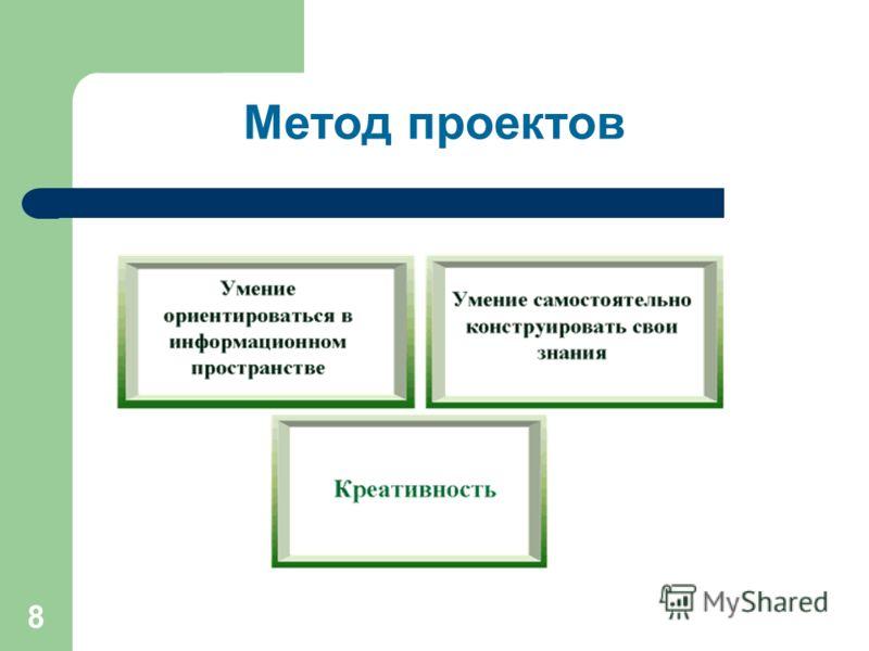 8 Метод проектов