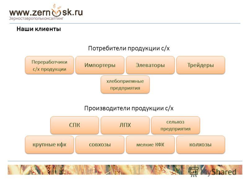 Наши клиенты Потребители продукции с/х Производители продукции с/х