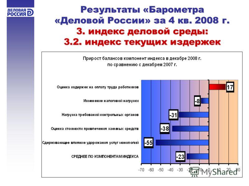 Результаты «Барометра «Деловой России» за 4 кв. 2008 г. 3. индекс деловой среды: 3.2. индекс текущих издержек