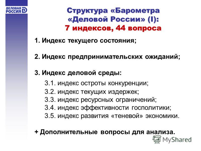 Структура «Барометра «Деловой России» (I): 7 индексов, 44 вопроса 1. Индекс текущего состояния; 2. Индекс предпринимательских ожиданий; 3. Индекс деловой среды: 3.1. индекс остроты конкуренции; 3.2. индекс текущих издержек; 3.3. индекс ресурсных огра