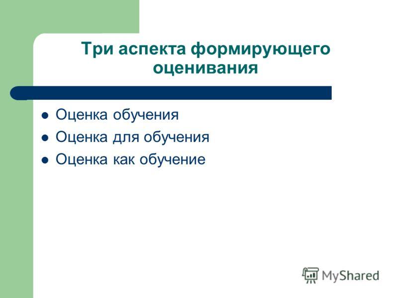 Три аспекта формирующего оценивания Оценка обучения Оценка для обучения Оценка как обучение