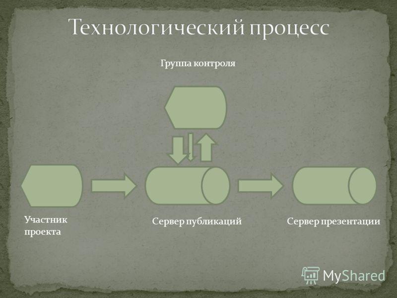Сервер публикаций Группа контроля Сервер презентации Участник проекта