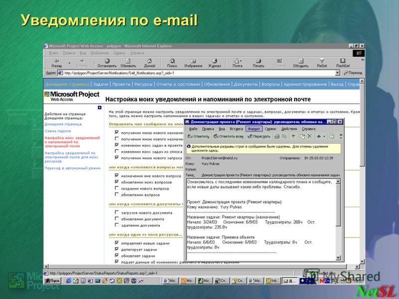 Уведомления по e-mail