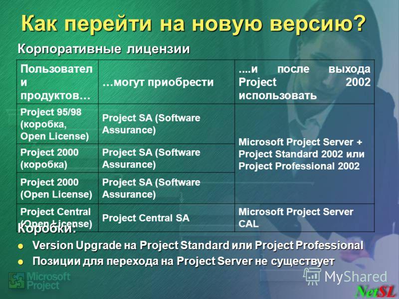 Как перейти на новую версию? Корпоративные лицензии Пользовател и продуктов… …могут приобрести....и после выхода Project 2002 использовать Project 95/98 (коробка, Open License) Project SA (Software Assurance) Microsoft Project Server + Project Standa