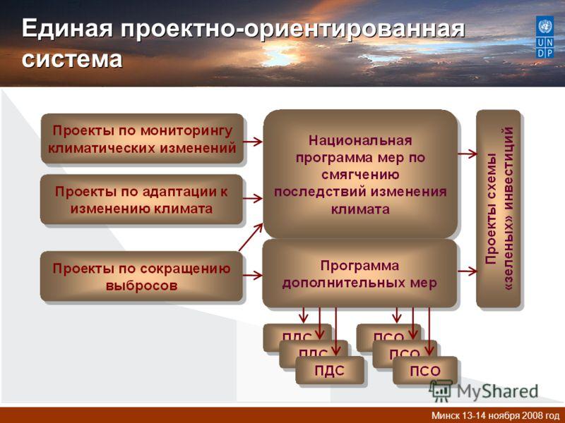 Минск 13-14 ноября 2008 год Единая проектно-ориентированная система