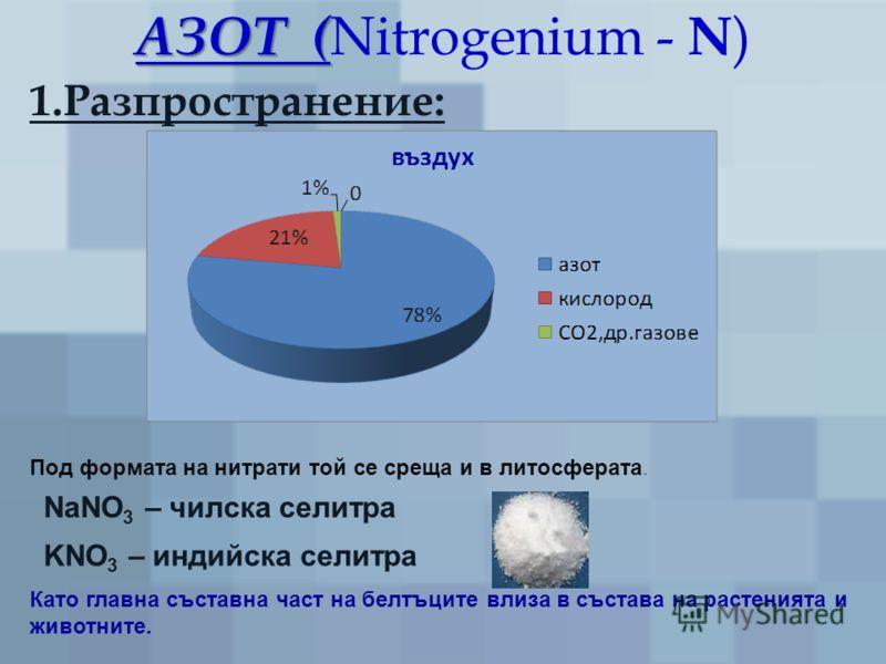 АЗОТ ( АЗОТ ( Nitrogenium - N ) 1.Разпространение: NaNO 3 – чилска селитра KNO 3 – индийска селитра Под формата на нитрати той се среща и в литосферата. Като главна съставна част на белтъците влиза в състава на растенията и животните.