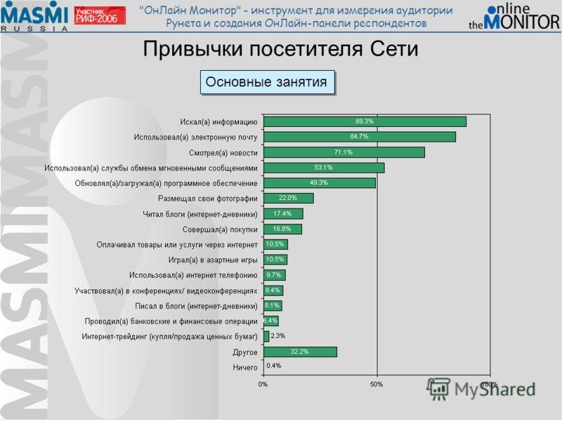 ОнЛайн Монитор - инструмент для измерения аудитории Рунета и создания ОнЛайн-панели респондентов Привычки посетителя Сети Основные занятия