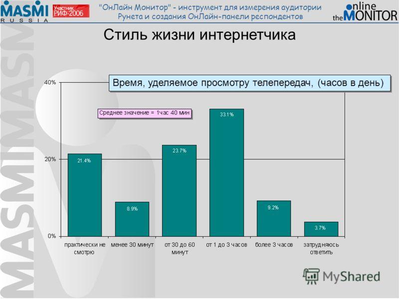 ОнЛайн Монитор - инструмент для измерения аудитории Рунета и создания ОнЛайн-панели респондентов Стиль жизни интернетчика Время, уделяемое просмотру телепередач, (часов в день)
