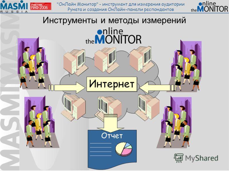 ОнЛайн Монитор - инструмент для измерения аудитории Рунета и создания ОнЛайн-панели респондентов Инструменты и методы измерений Отчет Интернет