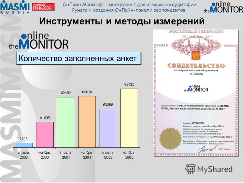 ОнЛайн Монитор - инструмент для измерения аудитории Рунета и создания ОнЛайн-панели респондентов Количество заполненных анкет Инструменты и методы измерений