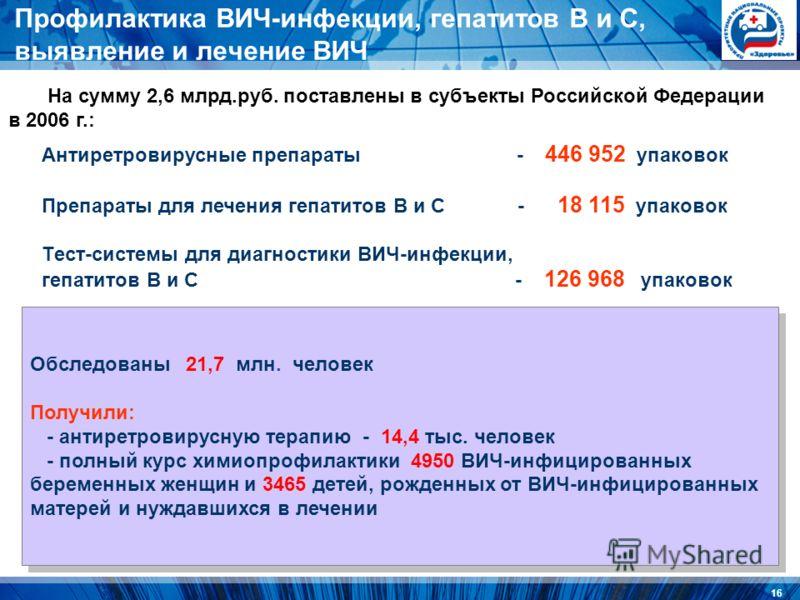 16 Профилактика ВИЧ-инфекции, гепатитов В и С, выявление и лечение ВИЧ На сумму 2,6 млрд.руб. поставлены в субъекты Российской Федерации в 2006 г.: Обследованы 21,7 млн. человек Получили: - антиретровирусную терапию - 14,4 тыс. человек - полный курс